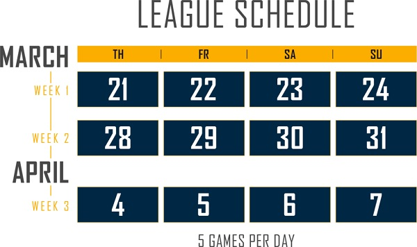 Competition schedule of PUBG Europe League