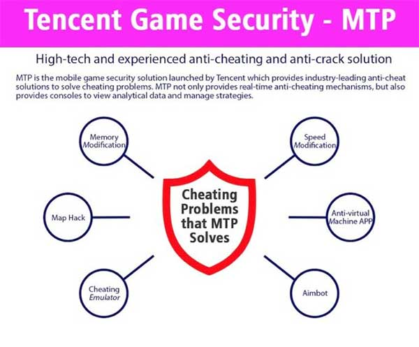 Tencent game security