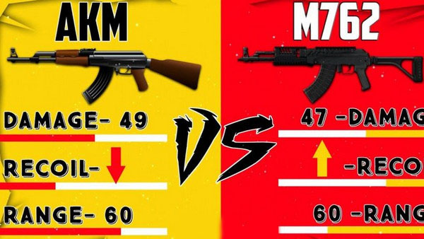 All about M762 and AKM